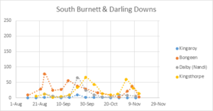 HP-Burnett_Downs