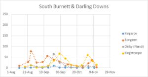 HP-Burnett_Downs
